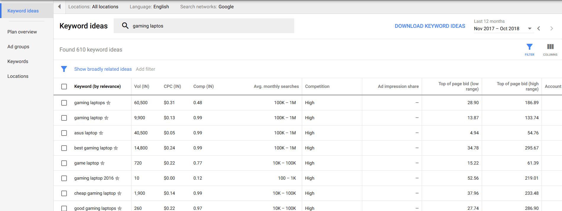 Find New Keywords using Google Keyword Planner